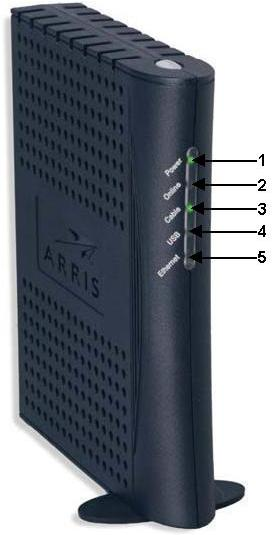 High Speed Cable Troubleshooting Your Modem Ptd